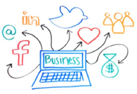 understand your business position on social media