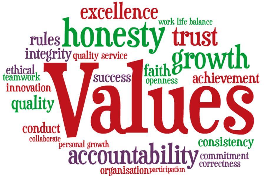Fija tus valores y misiones