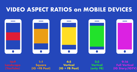 video aspect ratio on mobile devices