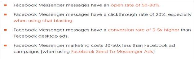 Use Facebook Messenger Marketing
