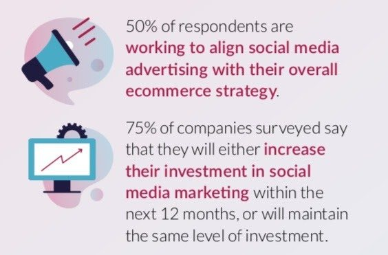 How to turn Social Engagement into First-Time Buyers Social Commerce