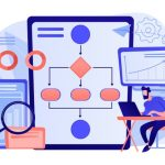 7 Best Workflow Automation Software for 2021