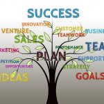 A Quick Rundown of the Things Needed for a Successful Startup